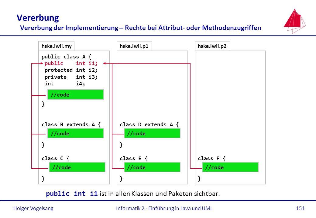 Holger VogelsangInformatik 2 - Einführung in Java und UML151 Vererbung Vererbung der Implementierung – Rechte bei Attribut- oder Methodenzugriffen pub
