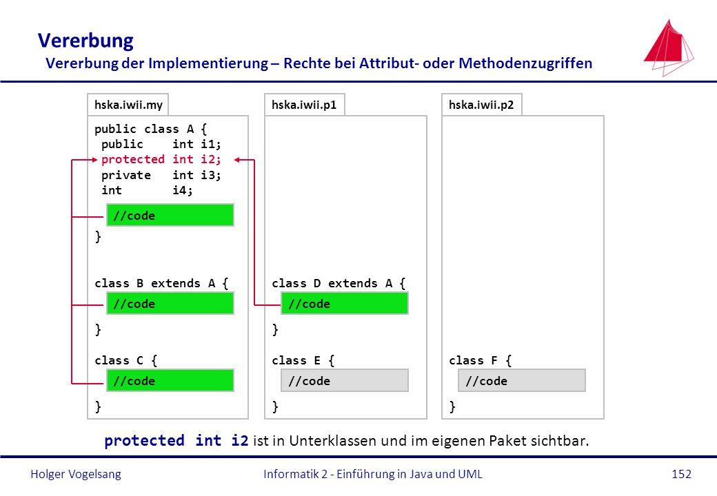 Holger VogelsangInformatik 2 - Einführung in Java und UML152 Vererbung Vererbung der Implementierung – Rechte bei Attribut- oder Methodenzugriffen pro