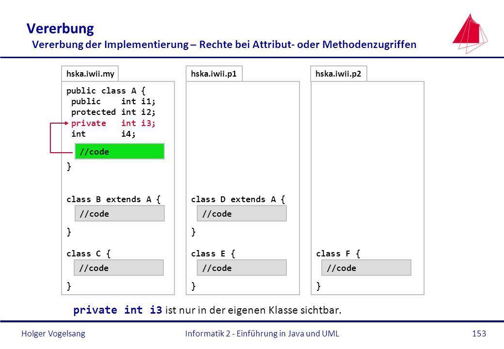 Holger VogelsangInformatik 2 - Einführung in Java und UML153 Vererbung Vererbung der Implementierung – Rechte bei Attribut- oder Methodenzugriffen pri