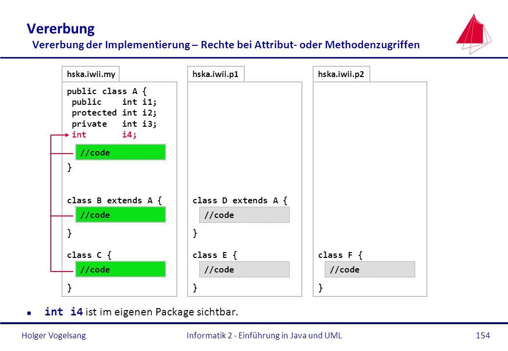 Holger VogelsangInformatik 2 - Einführung in Java und UML154 Vererbung Vererbung der Implementierung – Rechte bei Attribut- oder Methodenzugriffen int