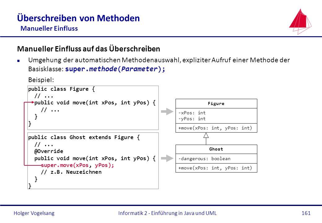 Holger VogelsangInformatik 2 - Einführung in Java und UML161 Überschreiben von Methoden Manueller Einfluss Manueller Einfluss auf das Überschreiben Um
