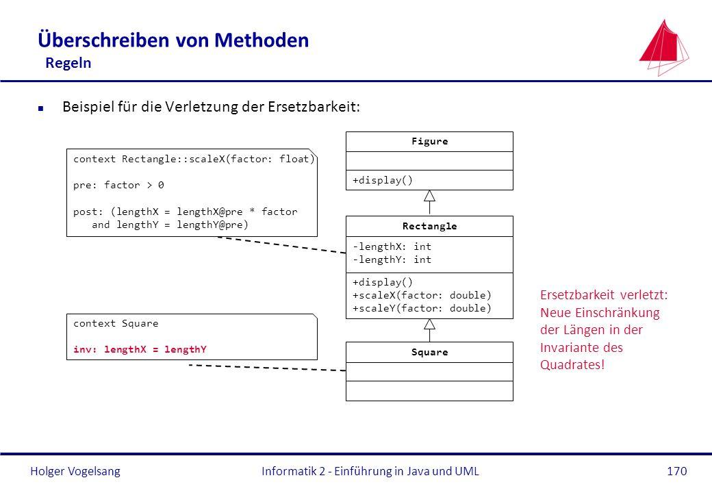 Holger Vogelsang Überschreiben von Methoden Regeln n Beispiel für die Verletzung der Ersetzbarkeit: Informatik 2 - Einführung in Java und UML170 Figur