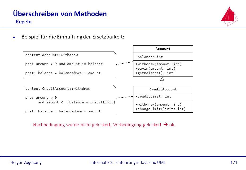 Holger Vogelsang Überschreiben von Methoden Regeln n Beispiel für die Einhaltung der Ersetzbarkeit: Informatik 2 - Einführung in Java und UML171 Accou