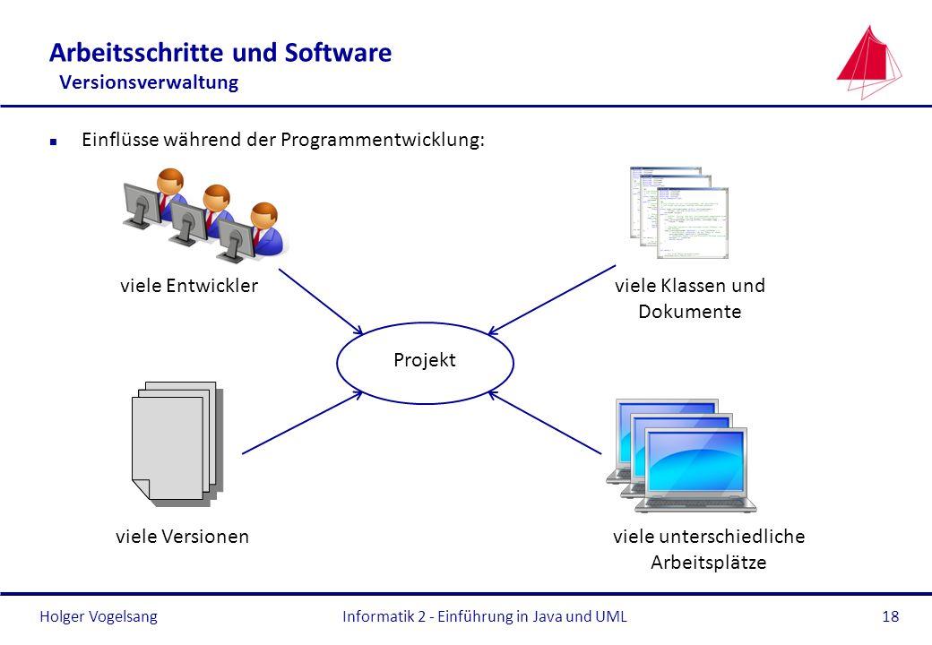 Holger Vogelsang Arbeitsschritte und Software Versionsverwaltung n Einflüsse während der Programmentwicklung: Informatik 2 - Einführung in Java und UM