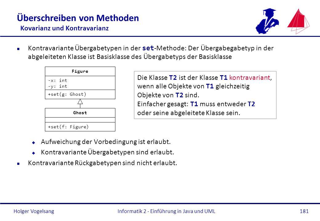Holger Vogelsang Überschreiben von Methoden Kovarianz und Kontravarianz Kontravariante Übergabetypen in der set -Methode: Der Übergabegabetyp in der a