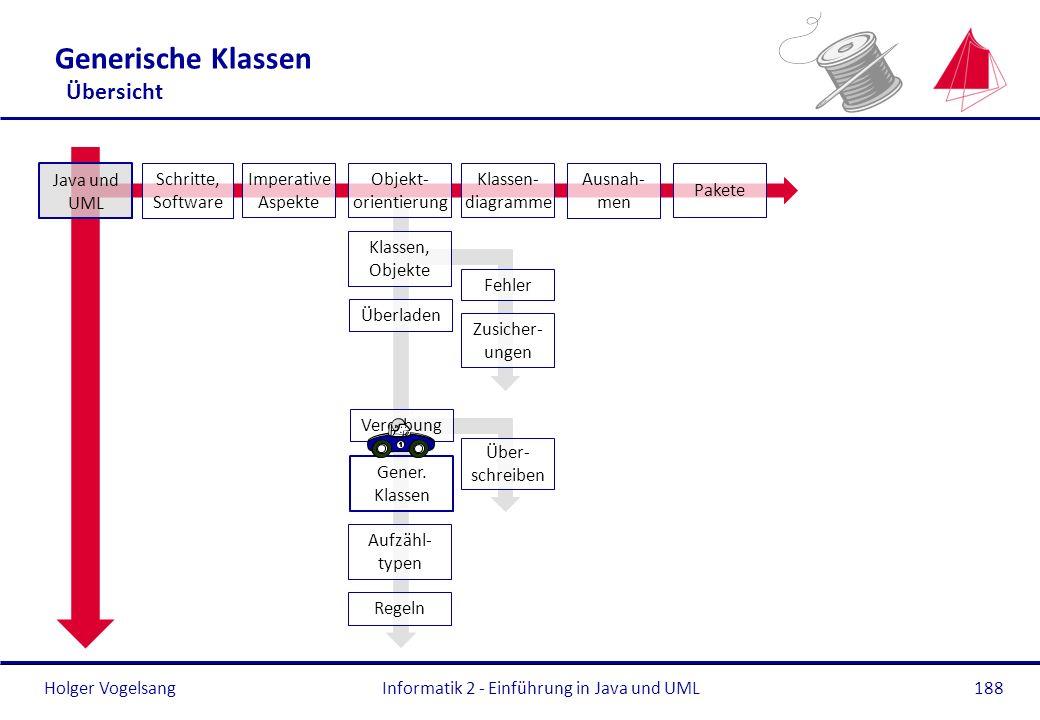 Holger Vogelsang Generische Klassen Übersicht Informatik 2 - Einführung in Java und UML188 Überladen Gener. Klassen Aufzähl- typen Regeln Java und UML