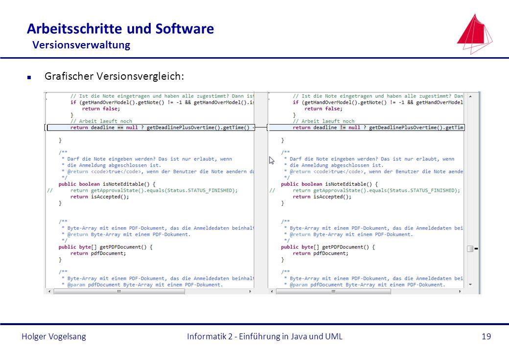 Holger Vogelsang Arbeitsschritte und Software Versionsverwaltung n Grafischer Versionsvergleich: Informatik 2 - Einführung in Java und UML19