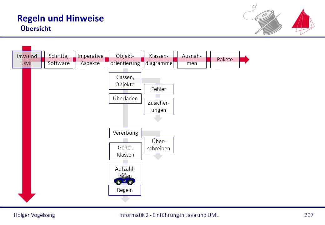 Holger Vogelsang Regeln und Hinweise Übersicht Informatik 2 - Einführung in Java und UML207 Überladen Gener. Klassen Aufzähl- typen Regeln Java und UM