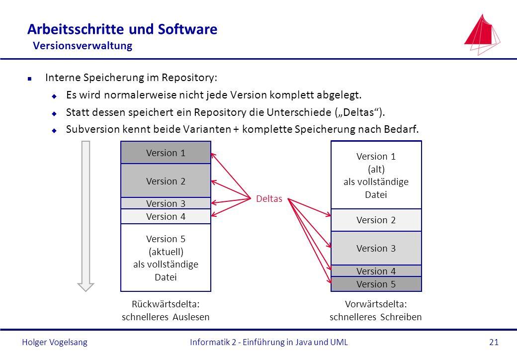 Holger Vogelsang Arbeitsschritte und Software Versionsverwaltung n Interne Speicherung im Repository: u Es wird normalerweise nicht jede Version kompl