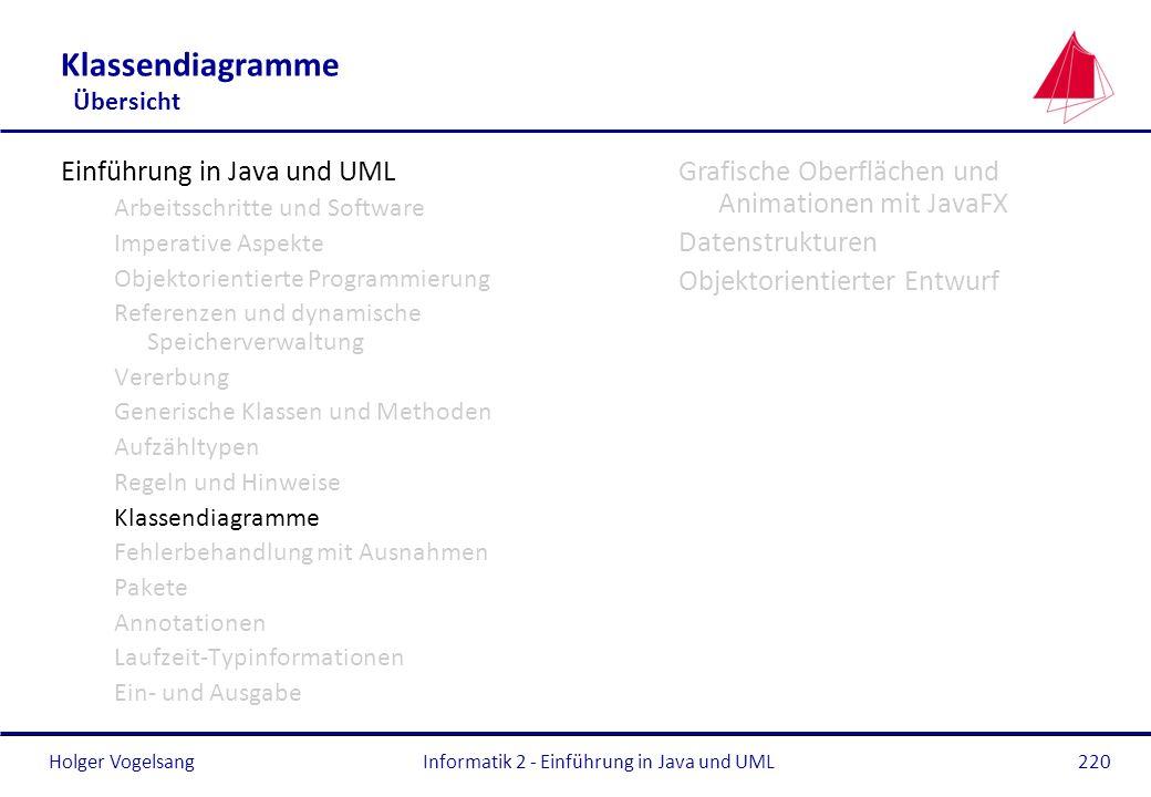 Holger VogelsangInformatik 2 - Einführung in Java und UML220 Klassendiagramme Übersicht Einführung in Java und UML Arbeitsschritte und Software Impera