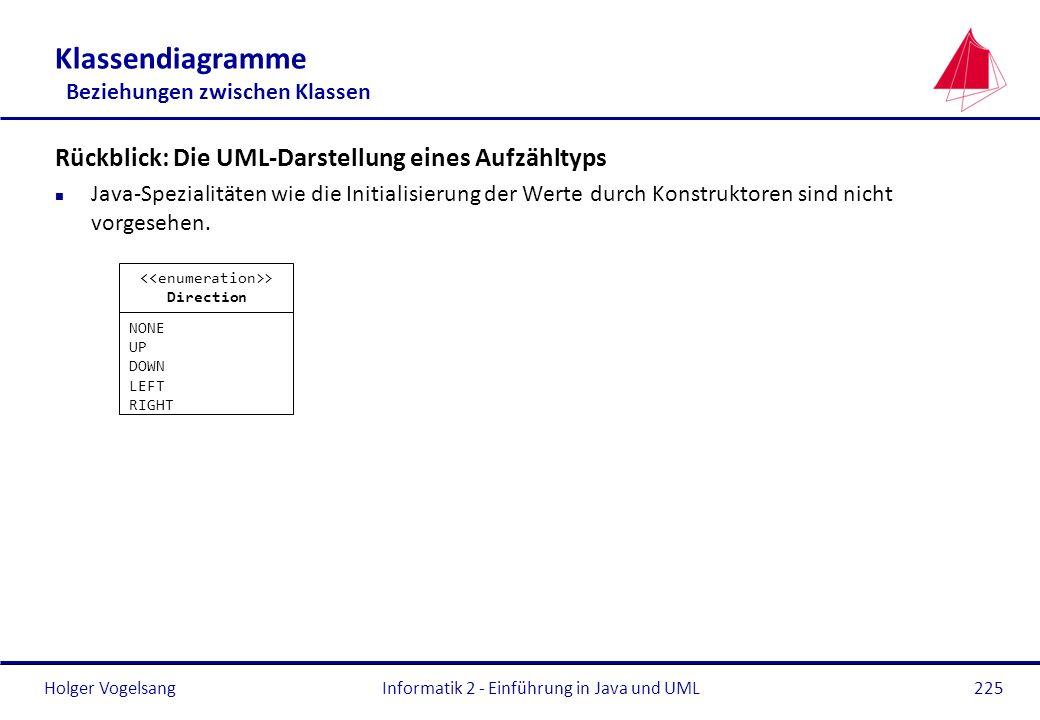 Holger Vogelsang Klassendiagramme Beziehungen zwischen Klassen Rückblick: Die UML-Darstellung eines Aufzähltyps n Java-Spezialitäten wie die Initialis