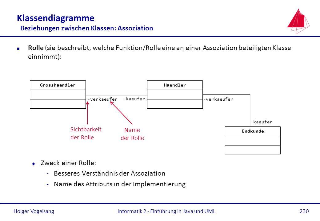 Holger Vogelsang Klassendiagramme Beziehungen zwischen Klassen: Assoziation n Rolle (sie beschreibt, welche Funktion/Rolle eine an einer Assoziation b