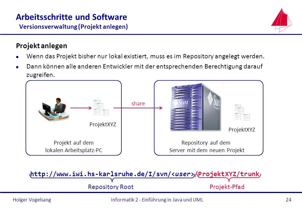 Holger Vogelsang Arbeitsschritte und Software Versionsverwaltung (Projekt anlegen) Projekt anlegen n Wenn das Projekt bisher nur lokal existiert, muss