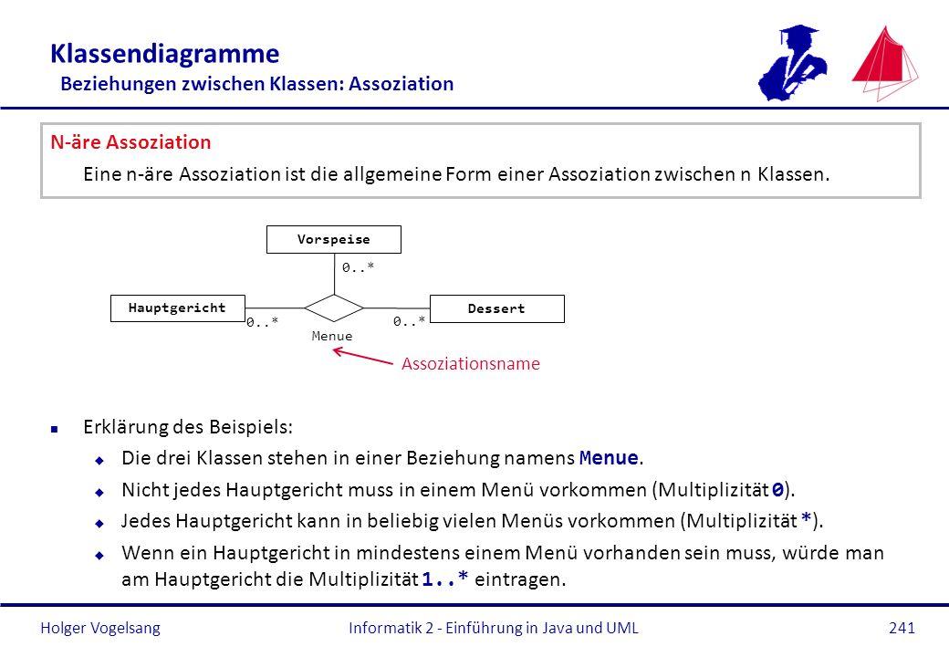 Holger Vogelsang Klassendiagramme Beziehungen zwischen Klassen: Assoziation N-äre Assoziation Eine n-äre Assoziation ist die allgemeine Form einer Ass