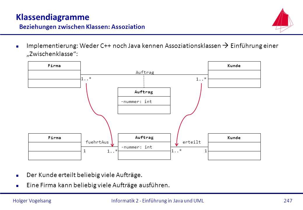 Holger Vogelsang Klassendiagramme Beziehungen zwischen Klassen: Assoziation n Implementierung: Weder C++ noch Java kennen Assoziationsklassen Einführu