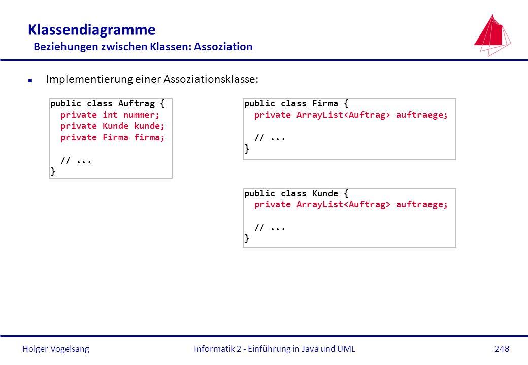 Holger Vogelsang Klassendiagramme Beziehungen zwischen Klassen: Assoziation n Implementierung einer Assoziationsklasse: Informatik 2 - Einführung in J