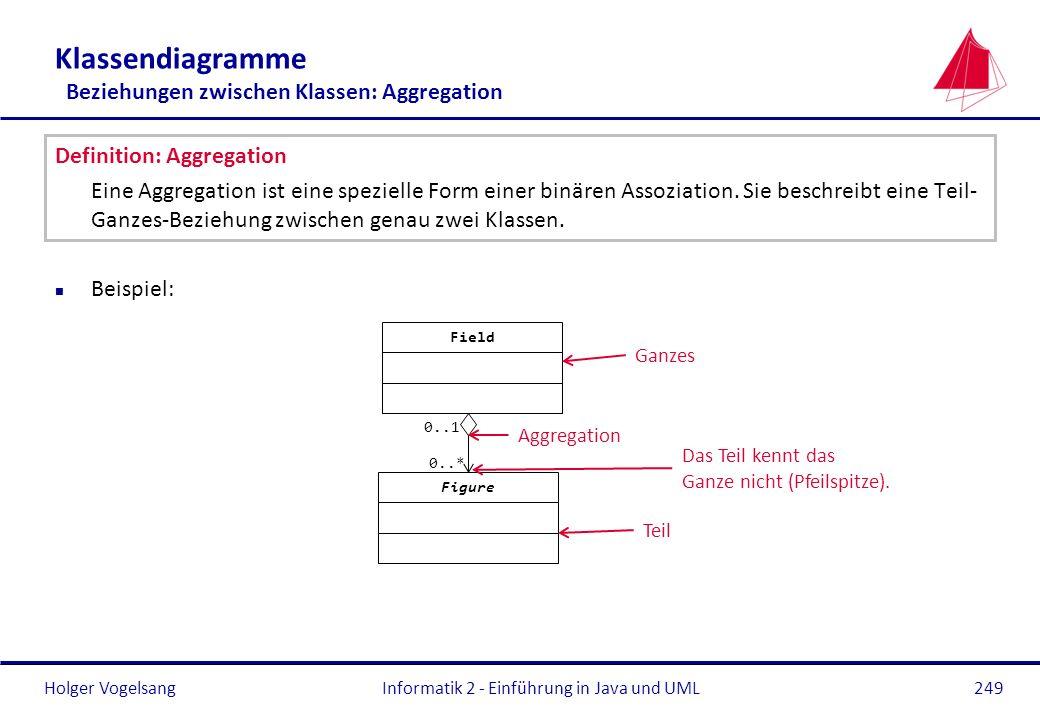 Holger Vogelsang Klassendiagramme Beziehungen zwischen Klassen: Aggregation Definition: Aggregation Eine Aggregation ist eine spezielle Form einer bin