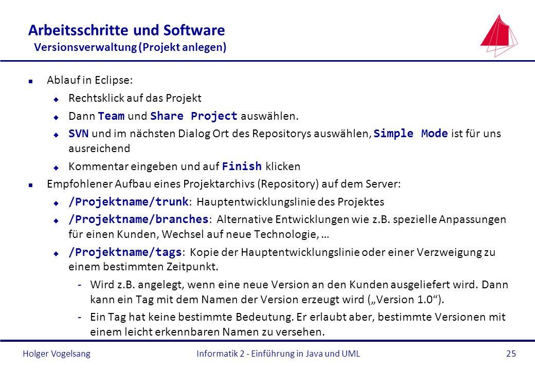 Holger Vogelsang Arbeitsschritte und Software Versionsverwaltung (Projekt anlegen) n Ablauf in Eclipse: u Rechtsklick auf das Projekt Dann Team und Sh