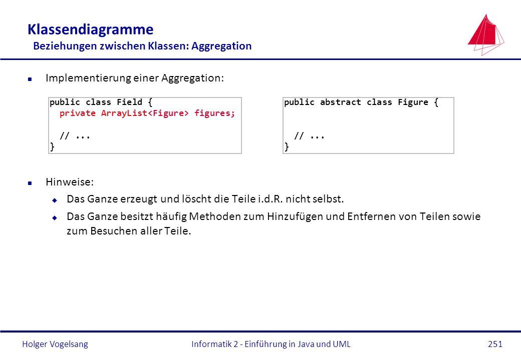 Holger Vogelsang Klassendiagramme Beziehungen zwischen Klassen: Aggregation n Implementierung einer Aggregation: n Hinweise: u Das Ganze erzeugt und l