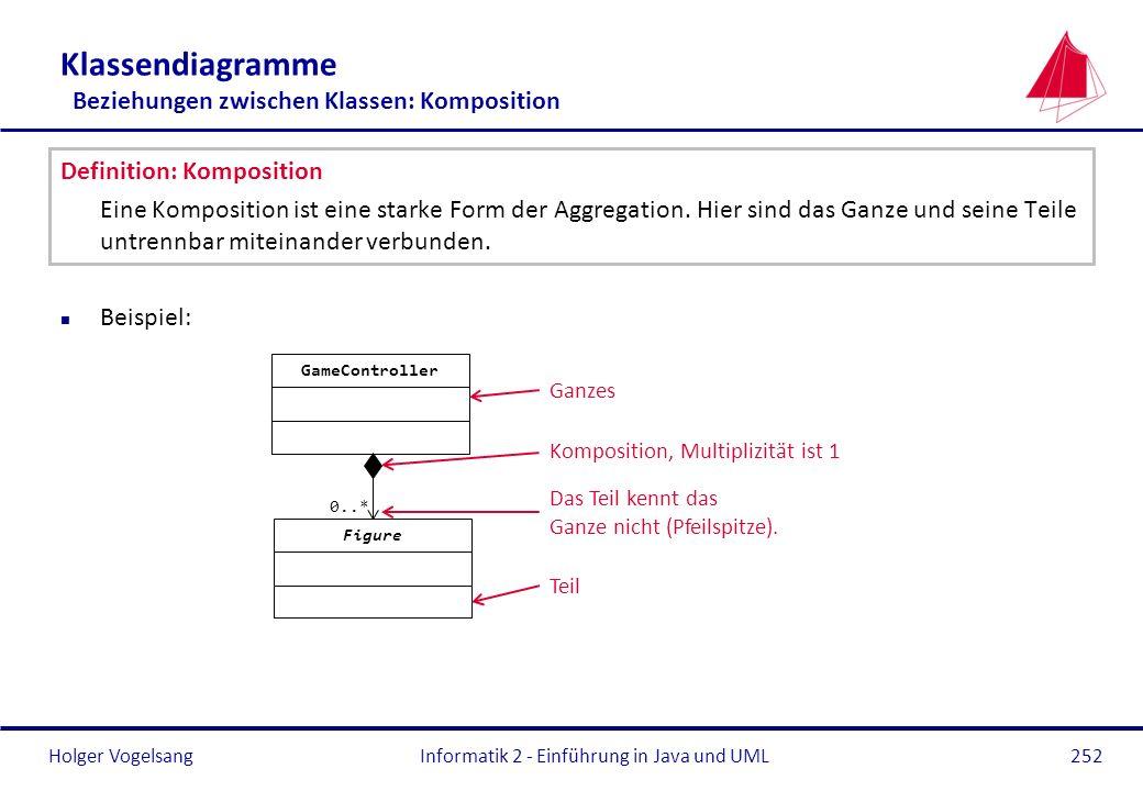 Holger Vogelsang Klassendiagramme Beziehungen zwischen Klassen: Komposition Definition: Komposition Eine Komposition ist eine starke Form der Aggregat