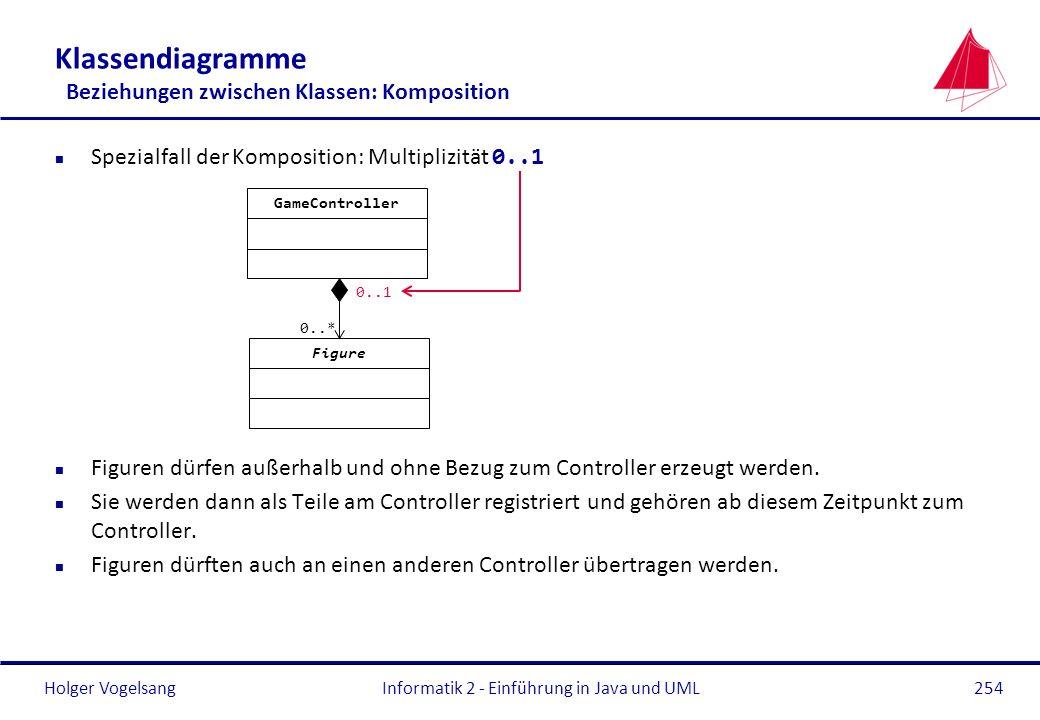 Holger Vogelsang Klassendiagramme Beziehungen zwischen Klassen: Komposition Spezialfall der Komposition: Multiplizität 0..1 n Figuren dürfen außerhalb
