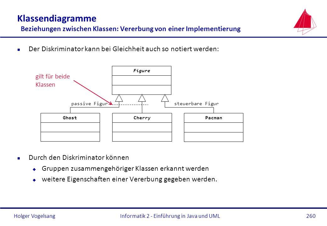 Holger Vogelsang Klassendiagramme Beziehungen zwischen Klassen: Vererbung von einer Implementierung n Der Diskriminator kann bei Gleichheit auch so no
