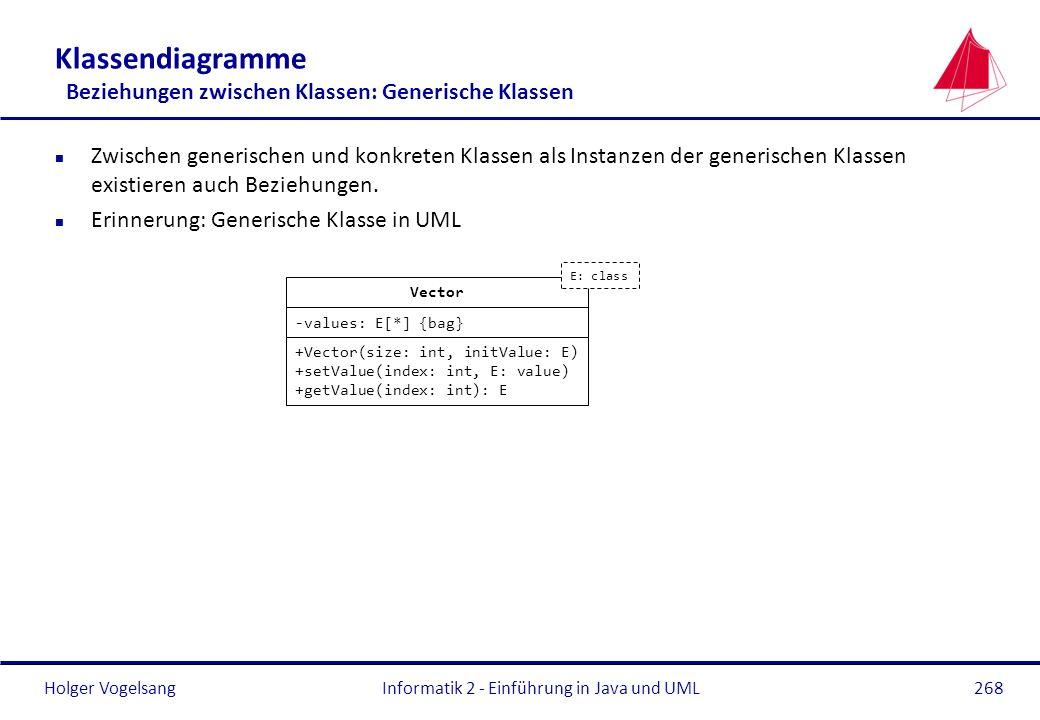 Holger Vogelsang Klassendiagramme Beziehungen zwischen Klassen: Generische Klassen n Zwischen generischen und konkreten Klassen als Instanzen der gene