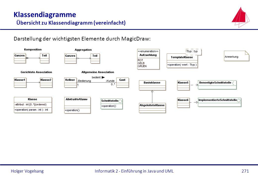 Holger Vogelsang Klassendiagramme Übersicht zu Klassendiagramm (vereinfacht) Darstellung der wichtigsten Elemente durch MagicDraw: Informatik 2 - Einf