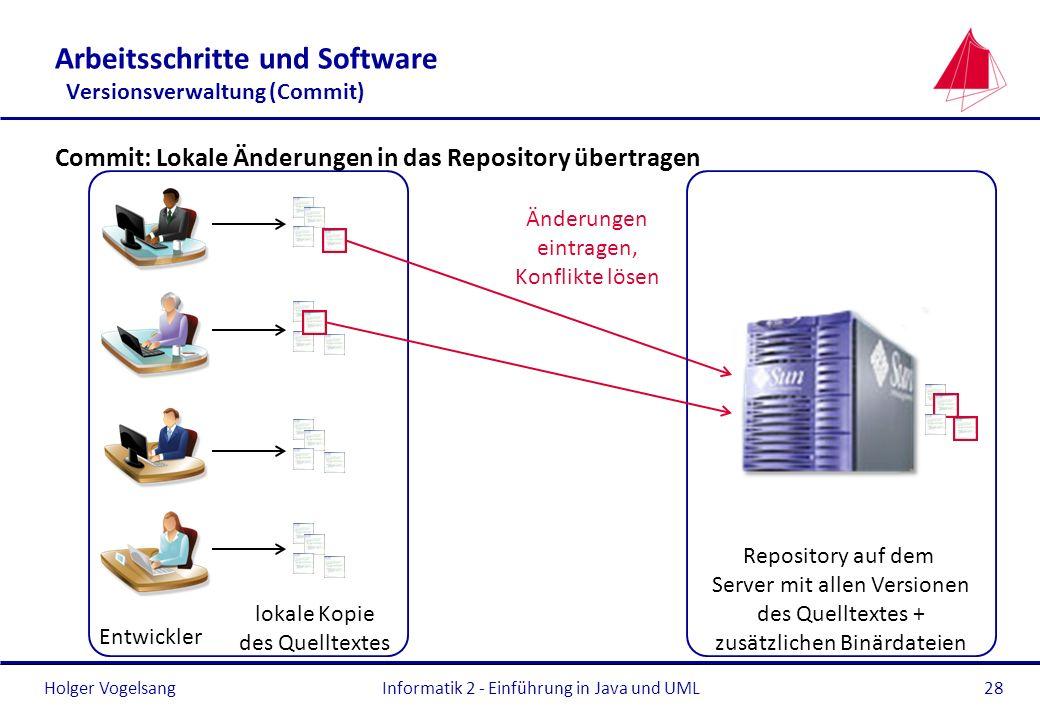 Holger Vogelsang Arbeitsschritte und Software Versionsverwaltung (Commit) Commit: Lokale Änderungen in das Repository übertragen Informatik 2 - Einfüh