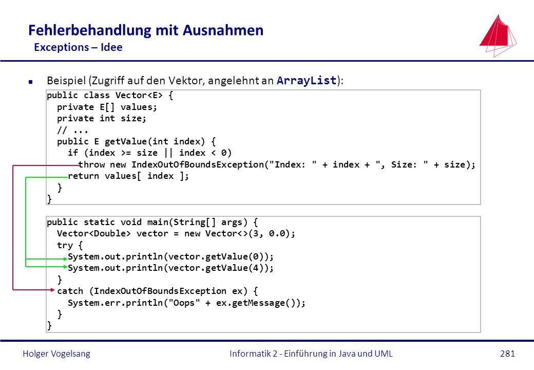 Holger VogelsangInformatik 2 - Einführung in Java und UML281 Fehlerbehandlung mit Ausnahmen Exceptions – Idee Beispiel (Zugriff auf den Vektor, angele