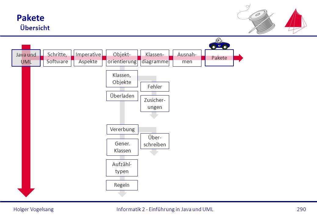 Holger Vogelsang Pakete Übersicht Informatik 2 - Einführung in Java und UML290 Überladen Gener. Klassen Regeln Aufzähl- typen Java und UML Schritte, S