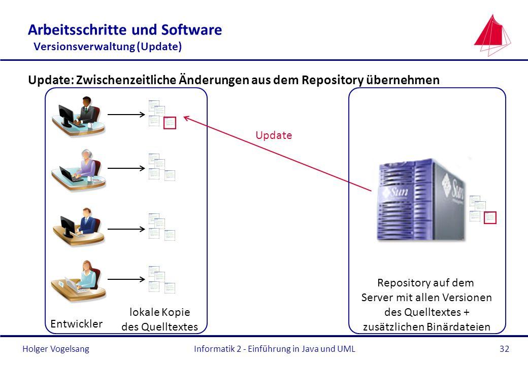 Holger Vogelsang Arbeitsschritte und Software Versionsverwaltung (Update) Update: Zwischenzeitliche Änderungen aus dem Repository übernehmen Informati