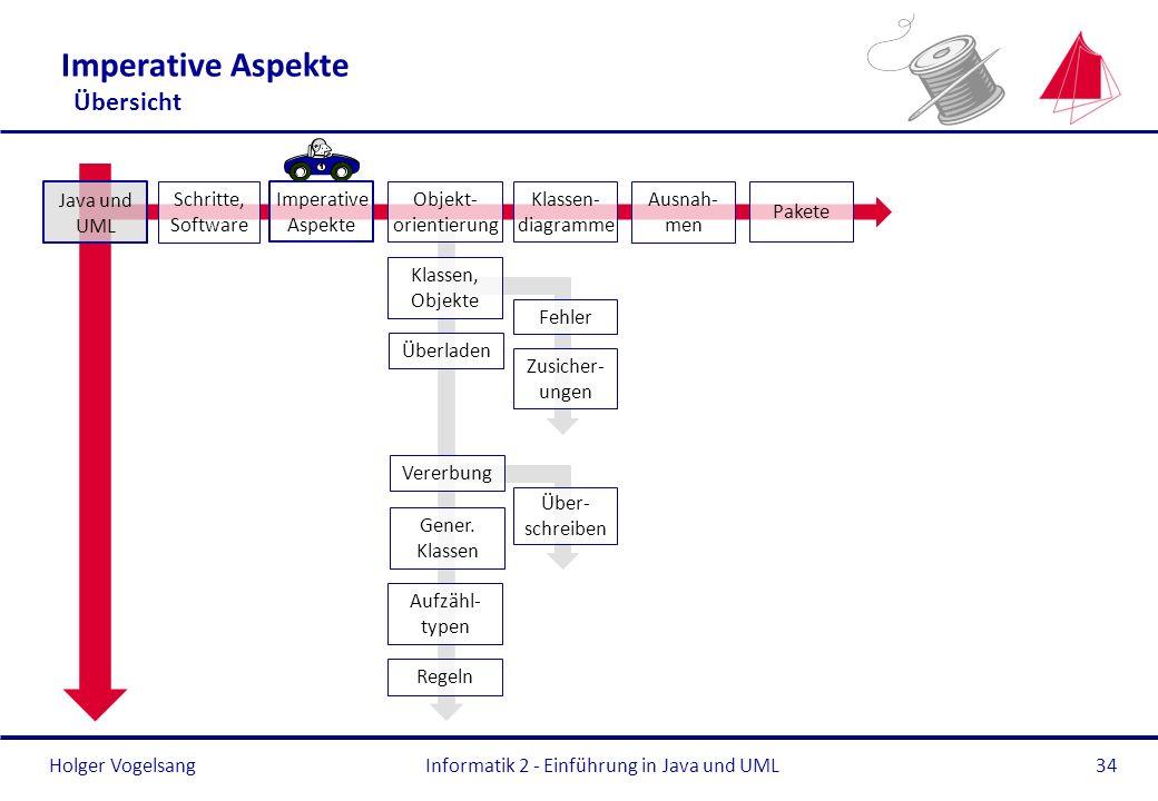 Holger Vogelsang Imperative Aspekte Übersicht Informatik 2 - Einführung in Java und UML34 Überladen Gener. Klassen Aufzähl- typen Regeln Java und UML