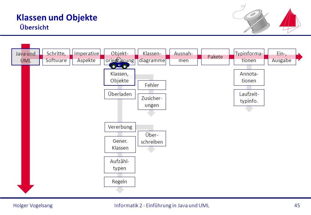 Holger Vogelsang Klassen und Objekte Übersicht Informatik 2 - Einführung in Java und UML45 Überladen Gener. Klassen Aufzähl- typen Regeln Java und UML