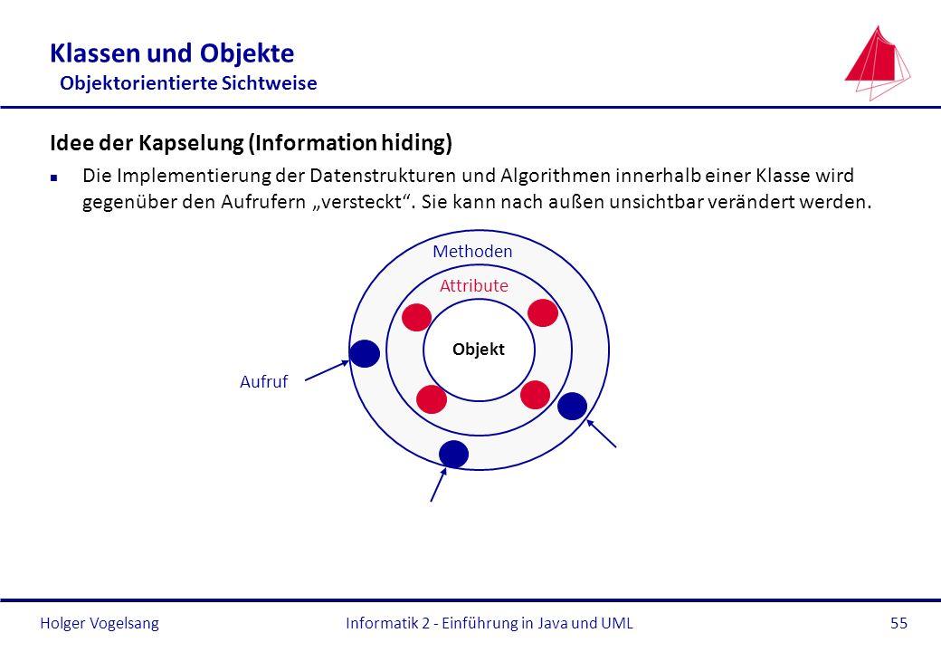 Holger VogelsangInformatik 2 - Einführung in Java und UML55 Klassen und Objekte Objektorientierte Sichtweise Idee der Kapselung (Information hiding) n