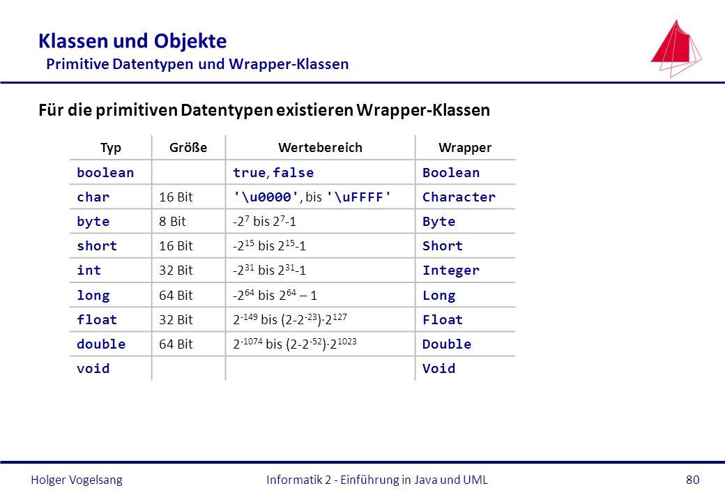 Holger VogelsangInformatik 2 - Einführung in Java und UML80 Für die primitiven Datentypen existieren Wrapper-Klassen TypGrößeWertebereichWrapper boole