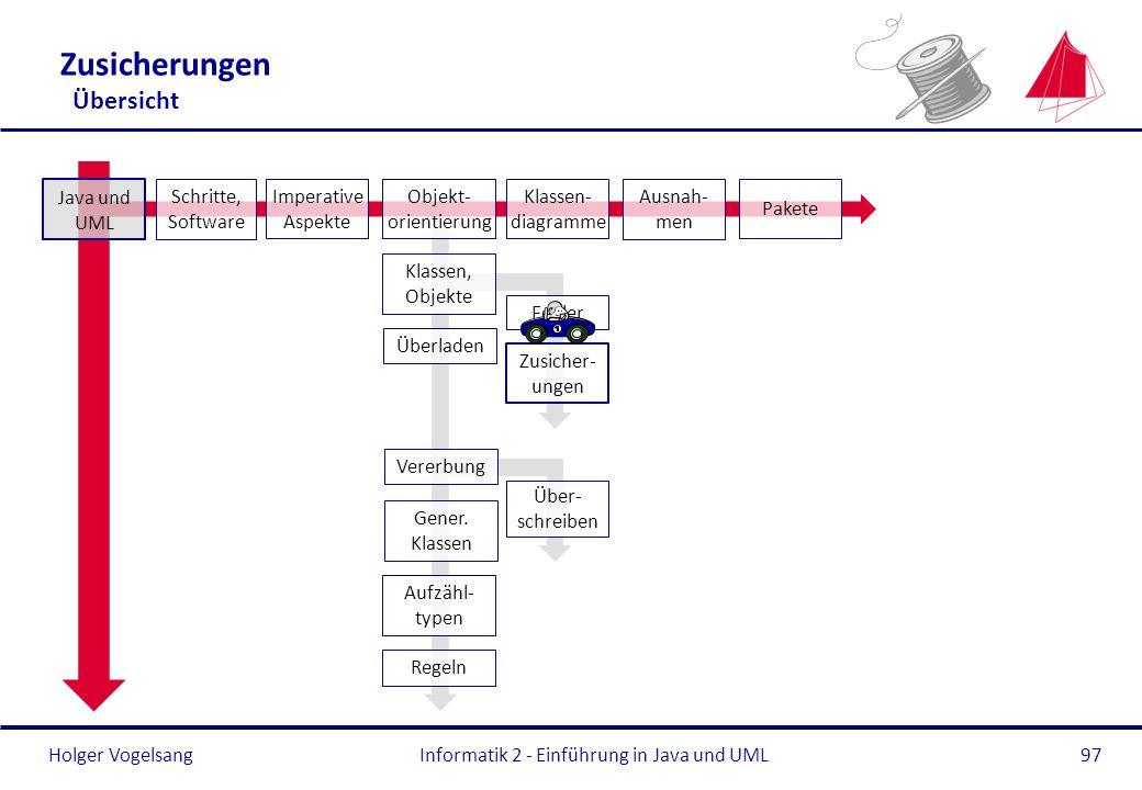 Holger Vogelsang Zusicherungen Übersicht Informatik 2 - Einführung in Java und UML97 Überladen Gener. Klassen Aufzähl- typen Regeln Java und UML Schri