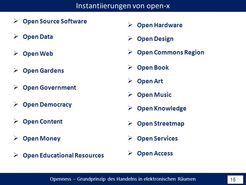 Openness – Grundprinzip des Handelns in elektronischen Räumen 15 Open Source Software Instantiierungen von open-x Open Data Open Web Open Gardens Open Government Open Democracy Open Content Open Money Open Educational Resources Open Knowledge Open Streetmap Open Services Open Access Open Music Open Art Open Design Open Hardware Open Commons Region Open Book