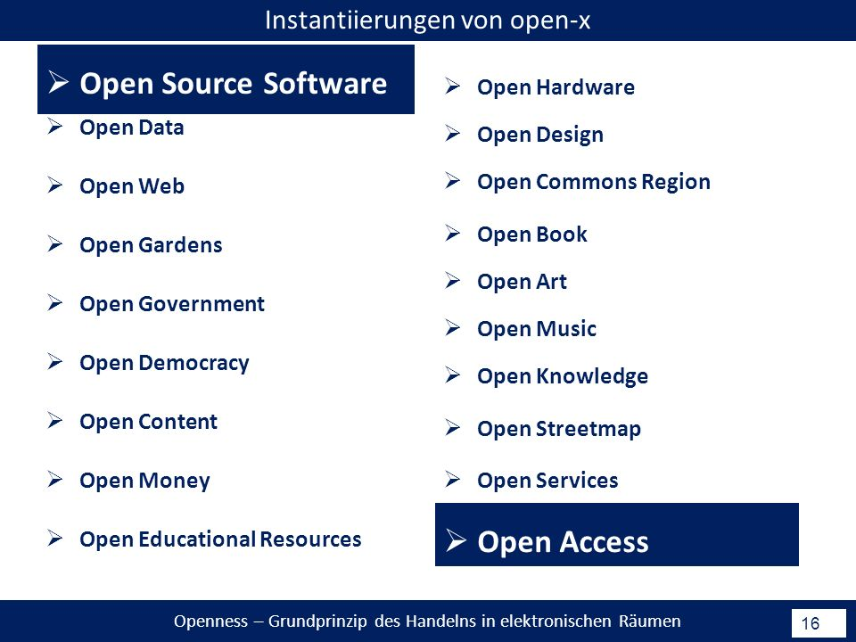 Openness – Grundprinzip des Handelns in elektronischen Räumen 16 Open Source Software Instantiierungen von open-x Open Data Open Web Open Gardens Open Government Open Democracy Open Content Open Money Open Educational Resources Open Knowledge Open Streetmap Open Services Open Access Open Music Open Art Open Design Open Hardware Open Commons Region Open Book