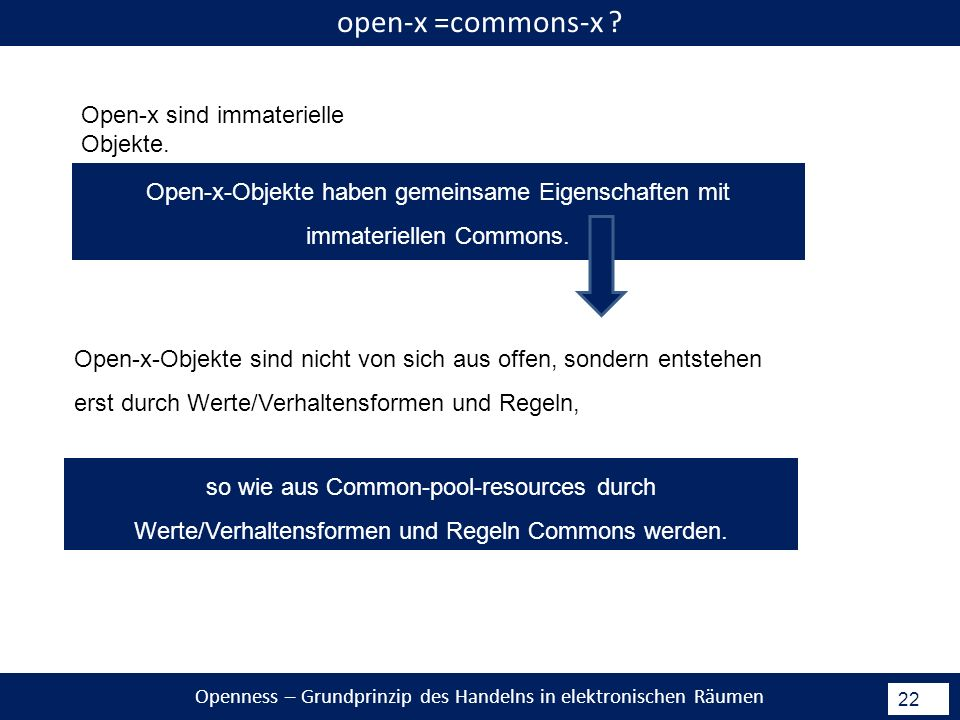 Openness – Grundprinzip des Handelns in elektronischen Räumen 22 open-x =commons-x .