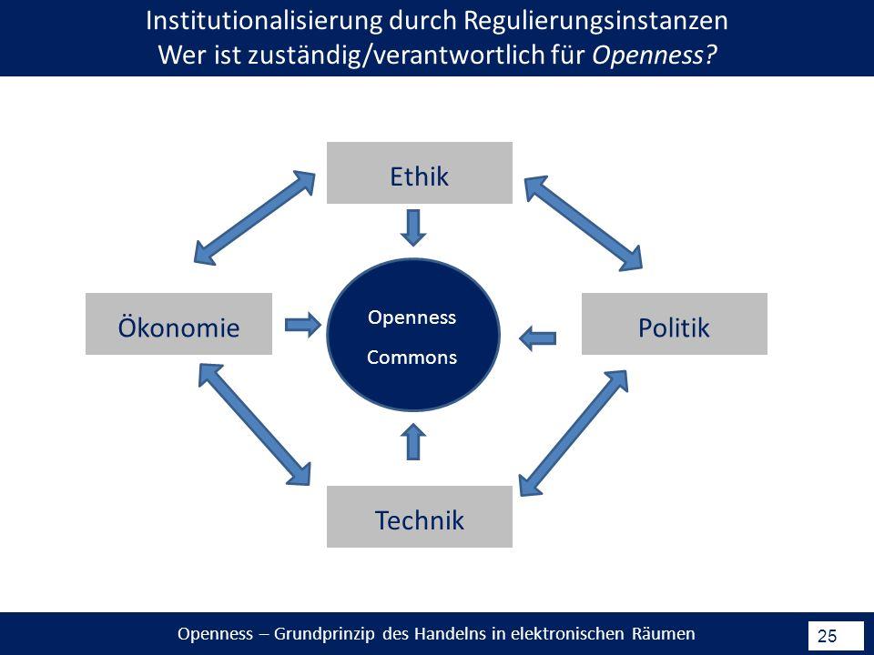 Openness – Grundprinzip des Handelns in elektronischen Räumen 25 Institutionalisierung durch Regulierungsinstanzen Wer ist zuständig/verantwortlich für Openness.