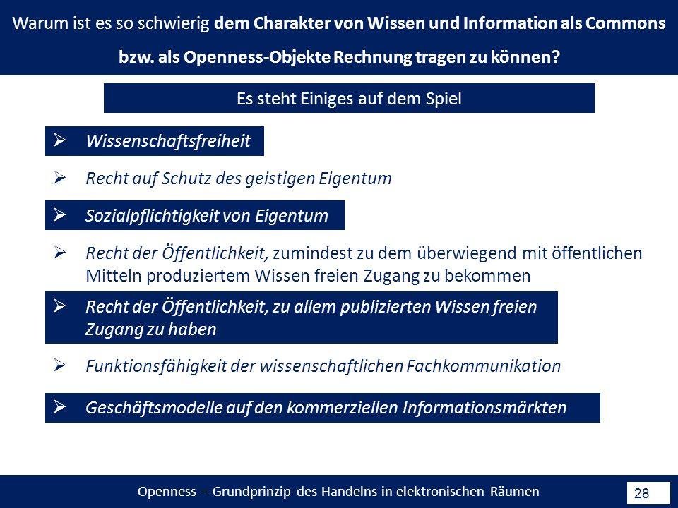 Openness – Grundprinzip des Handelns in elektronischen Räumen 28 Warum ist es so schwierig dem Charakter von Wissen und Information als Commons bzw.