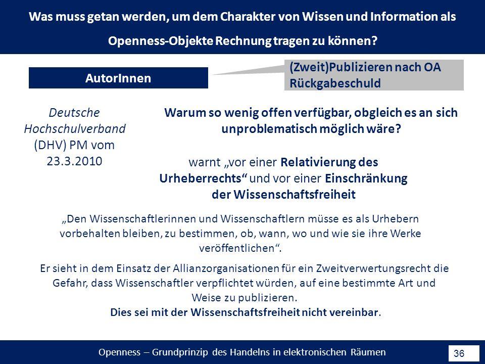 Openness – Grundprinzip des Handelns in elektronischen Räumen 36 (Zweit)Publizieren nach OA Rückgabeschuld AutorInnen Was muss getan werden, um dem Charakter von Wissen und Information als Openness-Objekte Rechnung tragen zu können.
