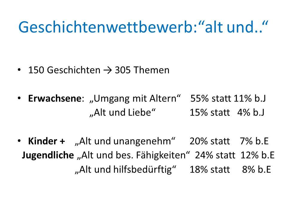 Geschichtenwettbewerb:alt und.. 150 Geschichten 305 Themen Erwachsene: Umgang mit Altern 55% statt 11% b.J Alt und Liebe15% statt 4% b.J Kinder +Alt u