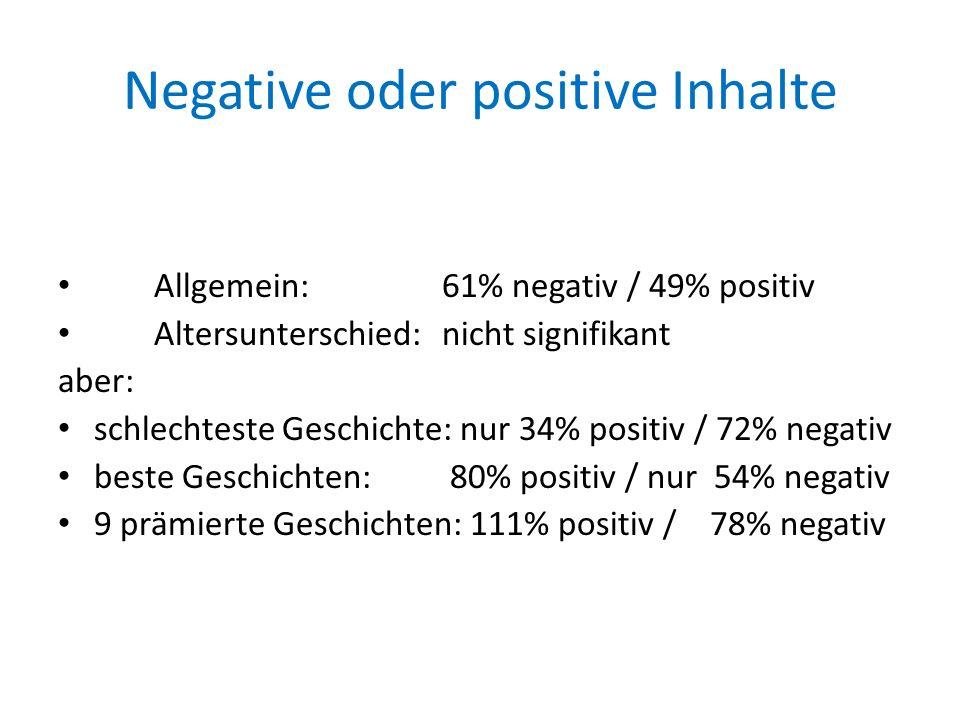 Negative oder positive Inhalte Allgemein: 61% negativ / 49% positiv Altersunterschied:nicht signifikant aber: schlechteste Geschichte: nur 34% positiv