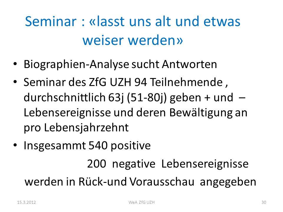 Seminar : «lasst uns alt und etwas weiser werden» Biographien-Analyse sucht Antworten Seminar des ZfG UZH 94 Teilnehmende, durchschnittlich 63j (51-80