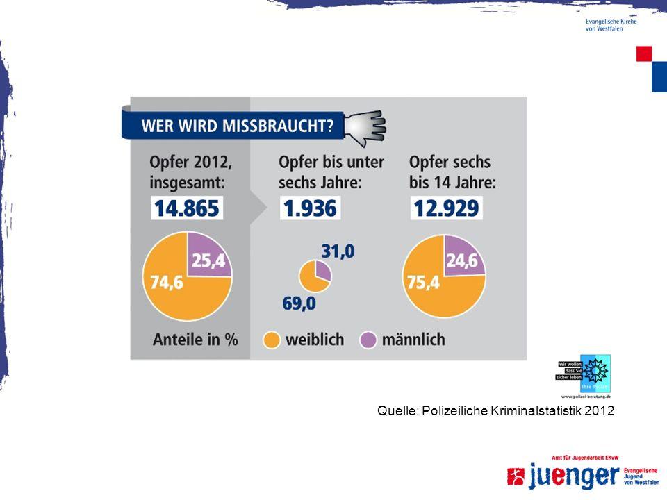 Quelle: Polizeiliche Kriminalstatistik 2012