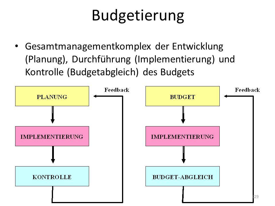 Budgetierung Gesamtmanagementkomplex der Entwicklung (Planung), Durchführung (Implementierung) und Kontrolle (Budgetabgleich) des Budgets 129