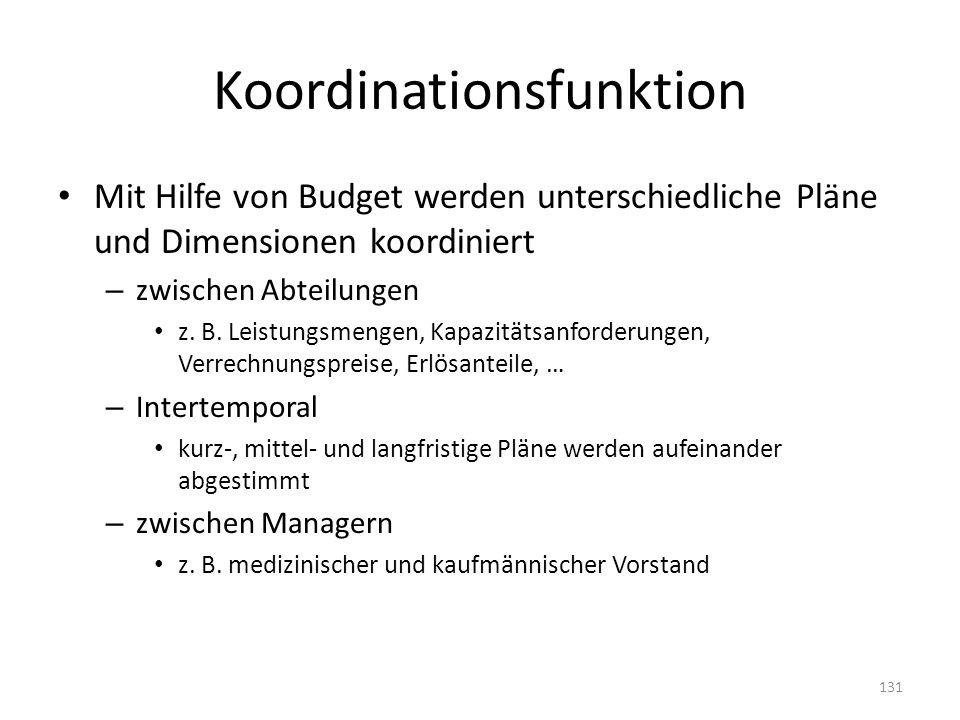 Koordinationsfunktion Mit Hilfe von Budget werden unterschiedliche Pläne und Dimensionen koordiniert – zwischen Abteilungen z. B. Leistungsmengen, Kap