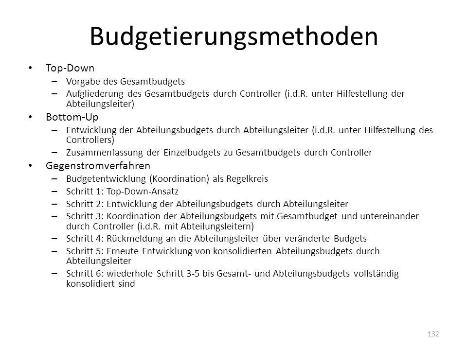 Budgetierungsmethoden Top-Down – Vorgabe des Gesamtbudgets – Aufgliederung des Gesamtbudgets durch Controller (i.d.R. unter Hilfestellung der Abteilun
